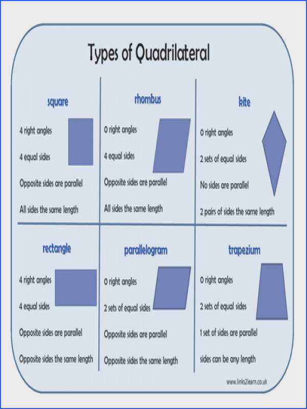Types of Quadrilateral Learning Mat