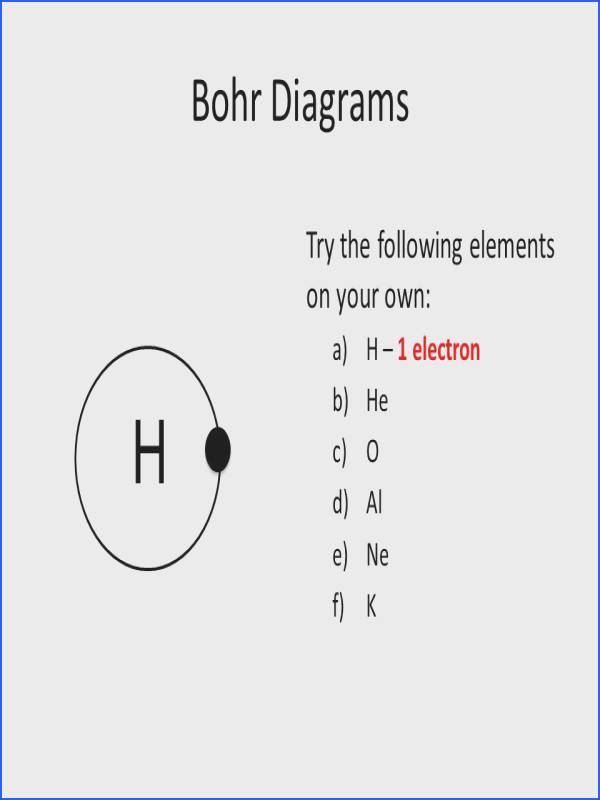 31 Bohr Diagrams Try the following elements on your own a H – 1 electron b He c O d Al e Ne f K H