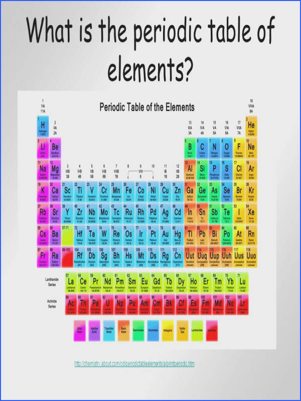 What is the periodic table of elements