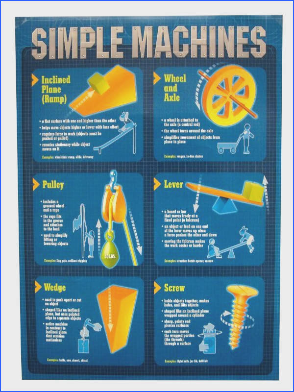 Simple Machines Quick Study Poster