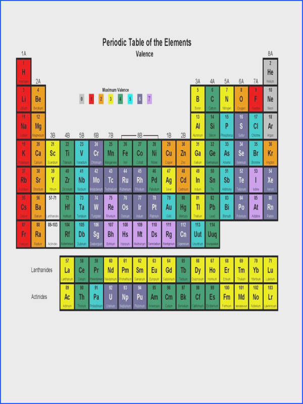 Valence Electrons Chart