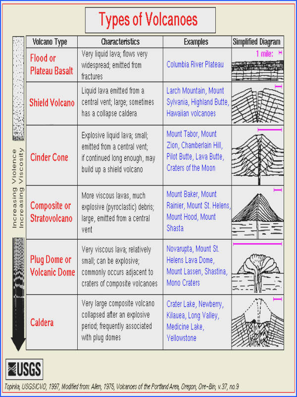 Volcano Worksheets for Kids Yahoo Search Results Image Below Volcano Worksheets