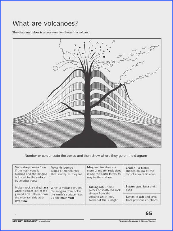 volcano worksheets for middle school free worksheets library