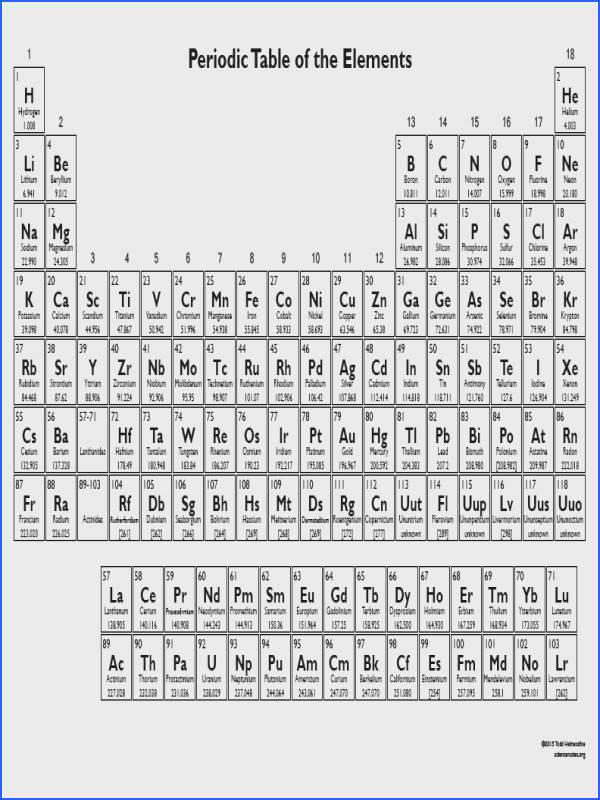 week 13 This black and white periodic table chart is a simple no frills periodic