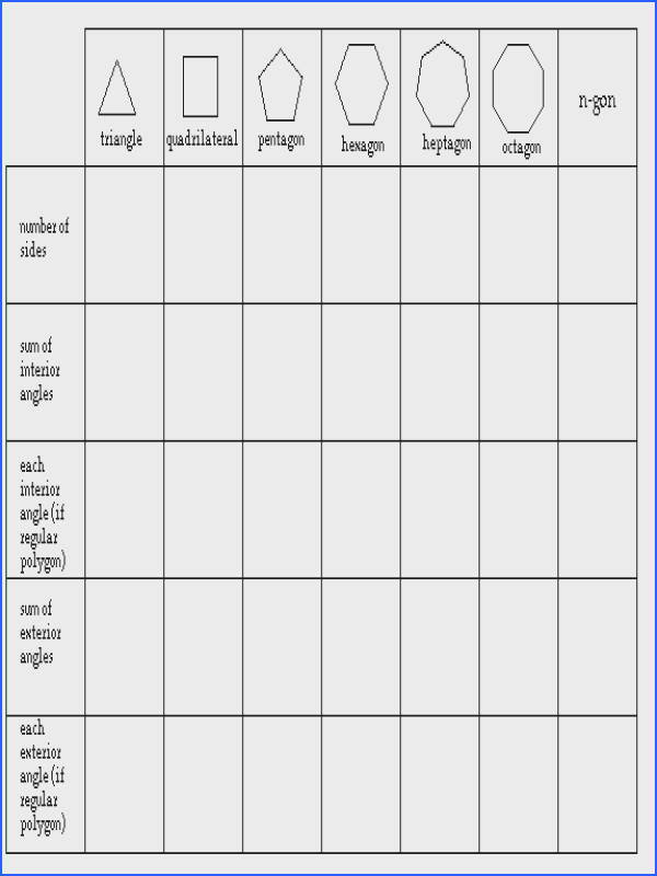 Adorable Worksheets Exterior Angles Polygons For Use Inductive Reasoning To Discover The Properties