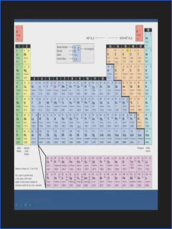 Writing Chemical Formulas For Binary Ionic pounds