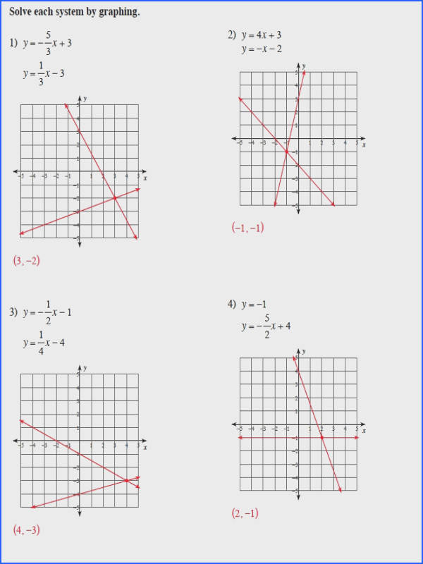 Solving Systems Equations By Graphing Worksheet Algebra 1